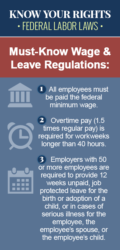 TX Employment Law Help Center